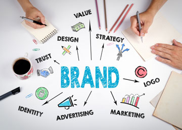 Learn the art of brand extension